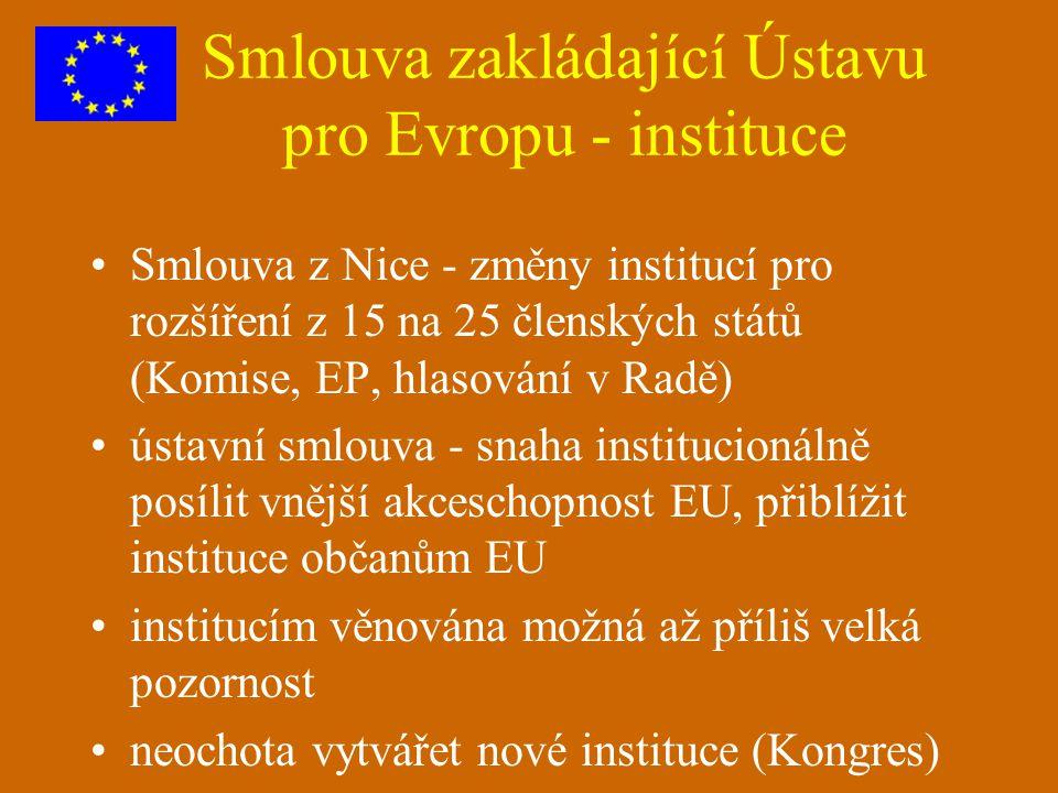 Smlouva zakládající Ústavu pro Evropu - instituce