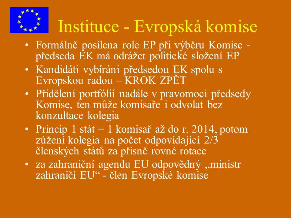 Instituce - Evropská komise