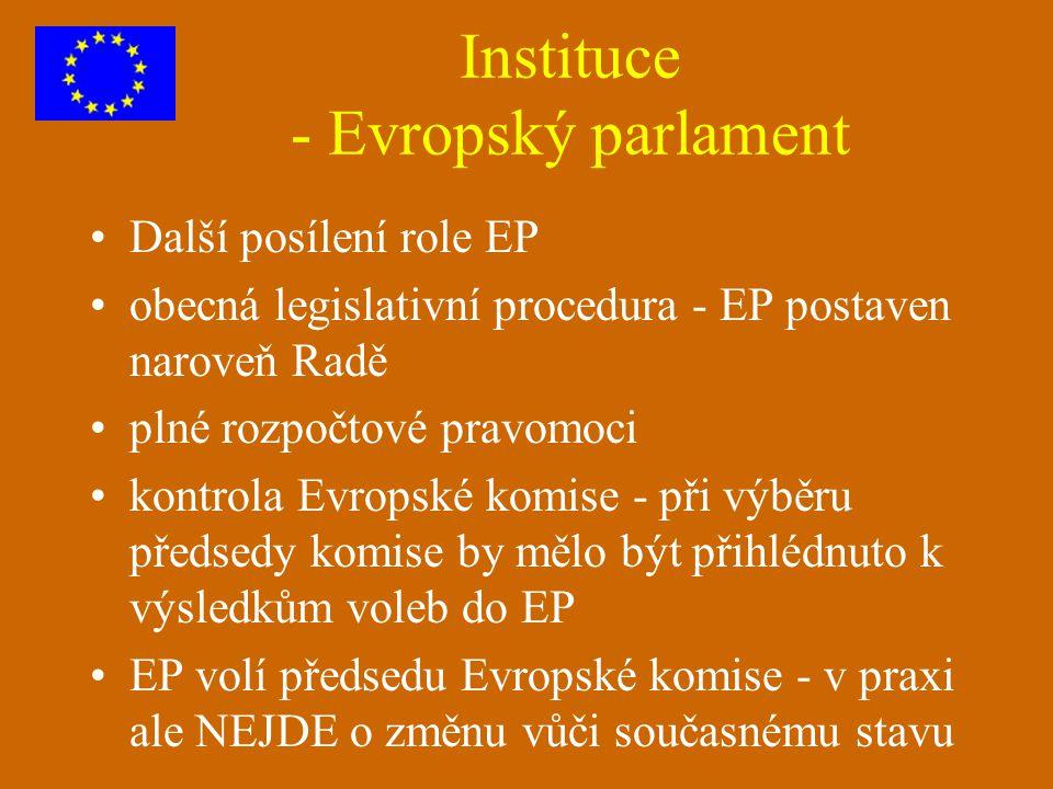Instituce - Evropský parlament