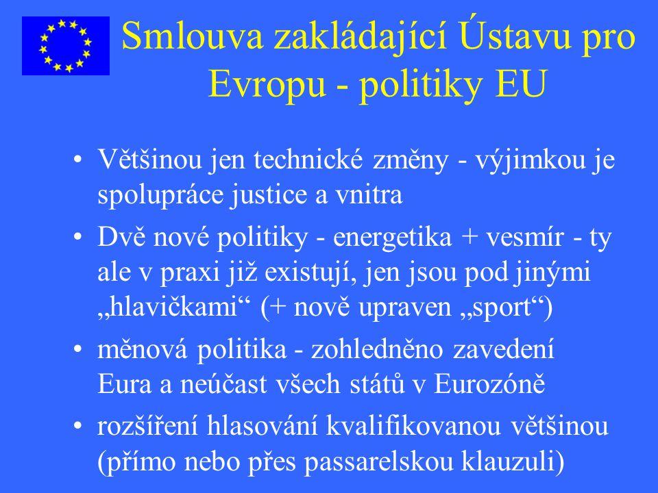 Smlouva zakládající Ústavu pro Evropu - politiky EU
