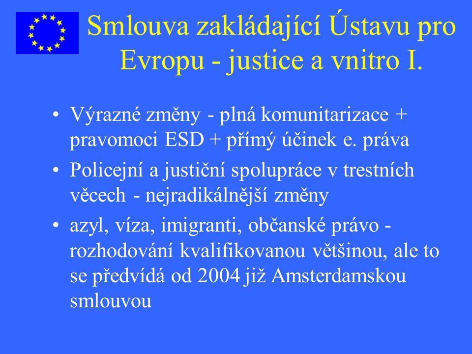 Smlouva zakládající Ústavu pro Evropu - justice a vnitro I.