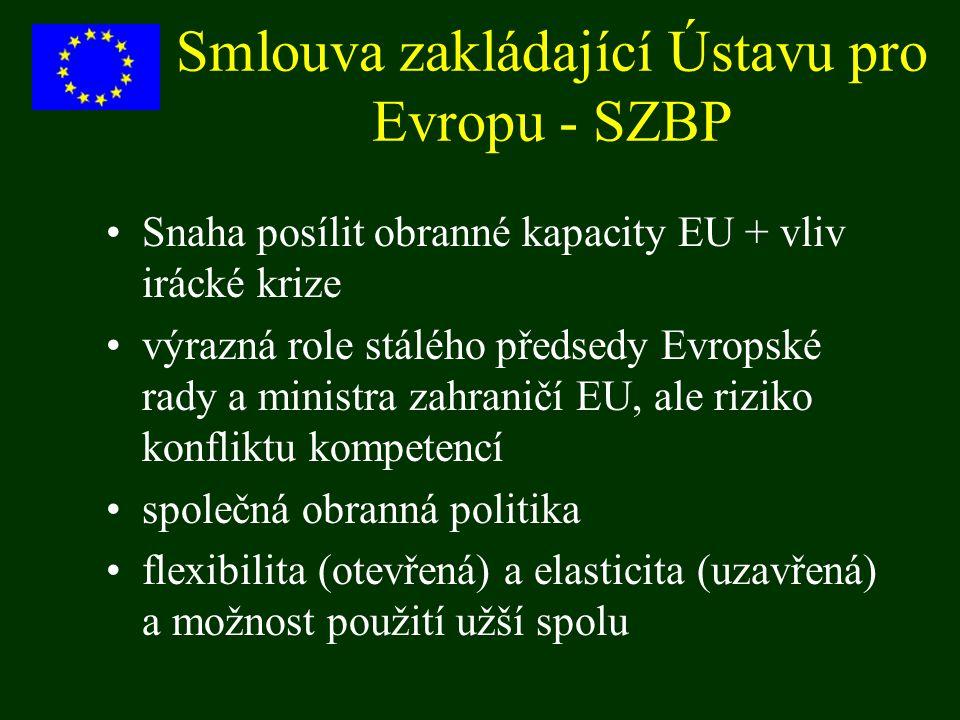 Smlouva zakládající Ústavu pro Evropu - SZBP