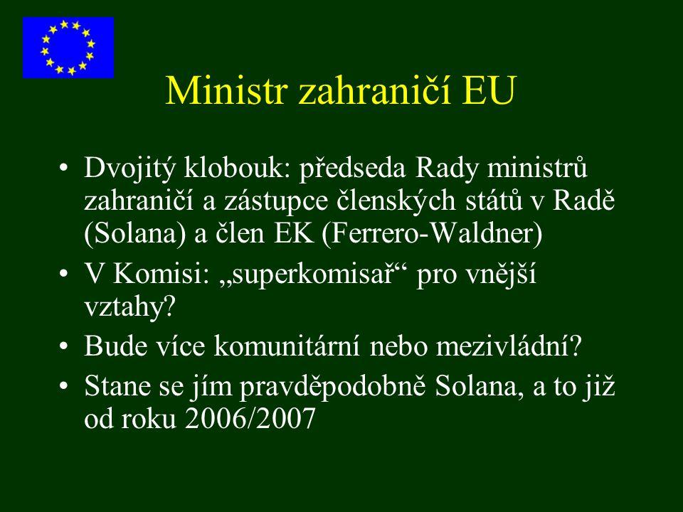Ministr zahraničí EU Dvojitý klobouk: předseda Rady ministrů zahraničí a zástupce členských států v Radě (Solana) a člen EK (Ferrero-Waldner)