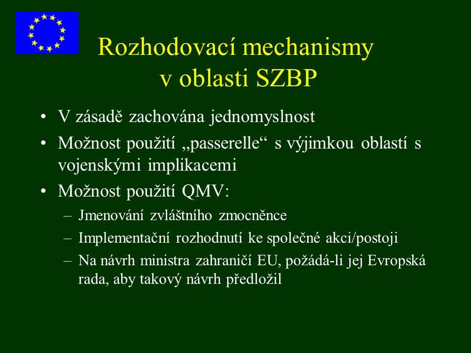 Rozhodovací mechanismy v oblasti SZBP