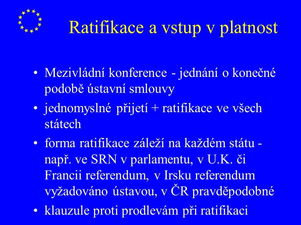 Ratifikace a vstup v platnost