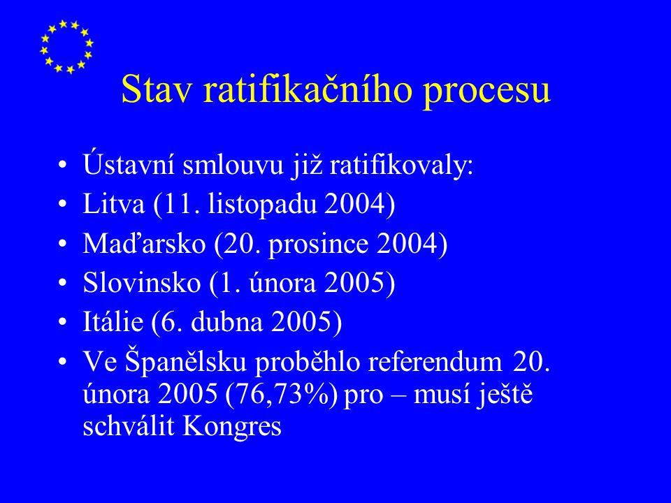 Stav ratifikačního procesu