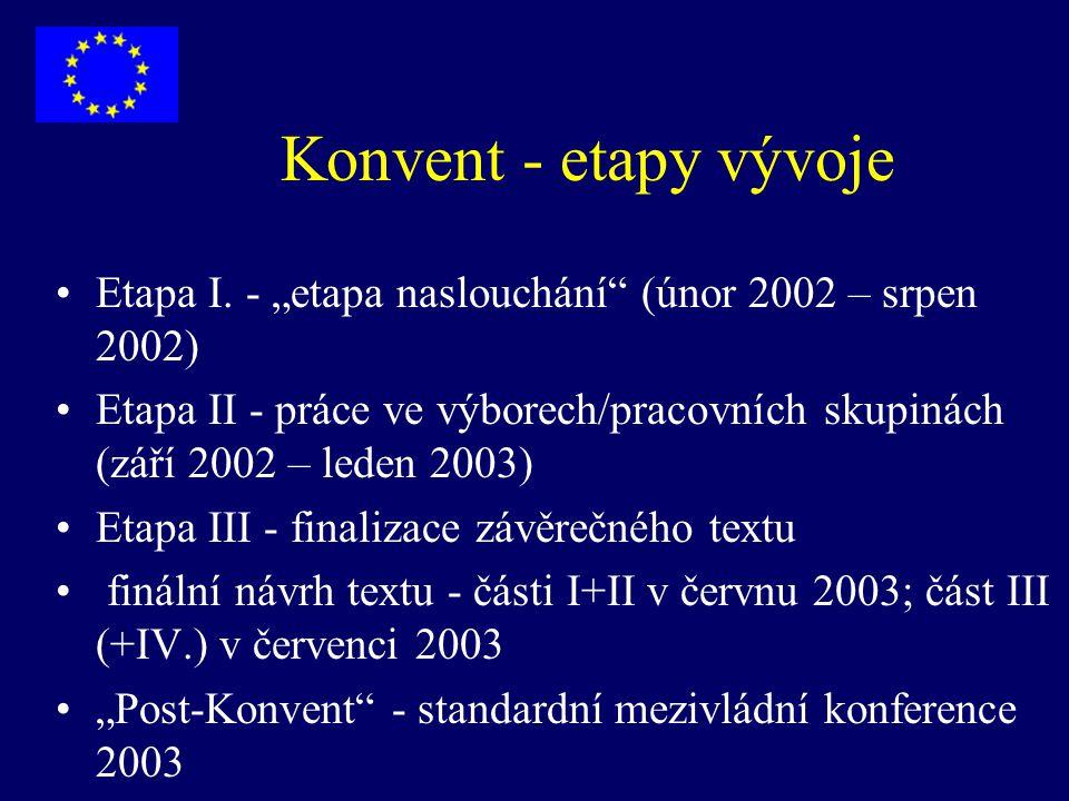 """Konvent - etapy vývoje Etapa I. - """"etapa naslouchání (únor 2002 – srpen 2002)"""