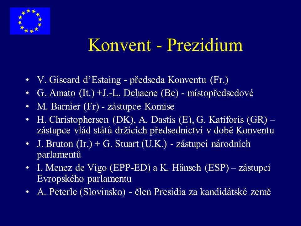 Konvent - Prezidium V. Giscard d'Estaing - předseda Konventu (Fr.)