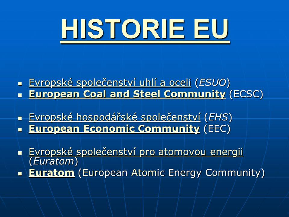 HISTORIE EU Evropské společenství uhlí a oceli (ESUO)