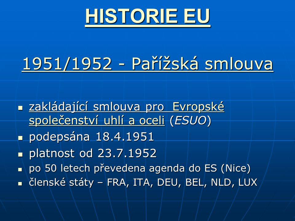 HISTORIE EU 1951/1952 - Pařížská smlouva
