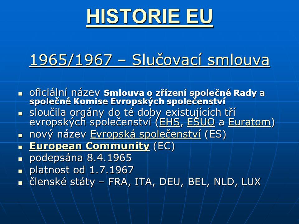 HISTORIE EU 1965/1967 – Slučovací smlouva