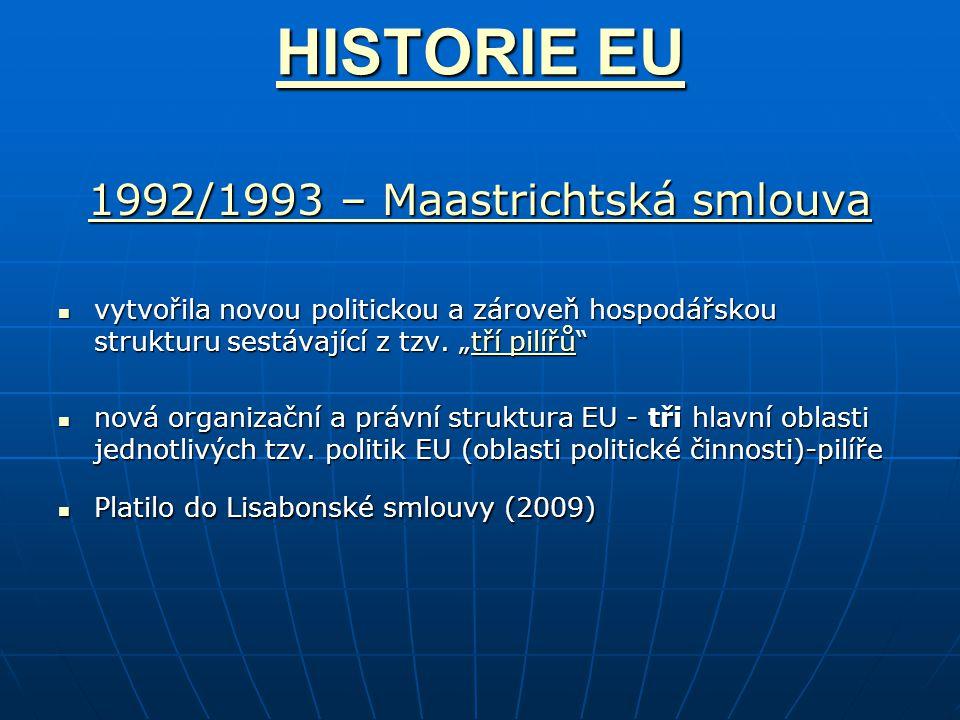 1992/1993 – Maastrichtská smlouva