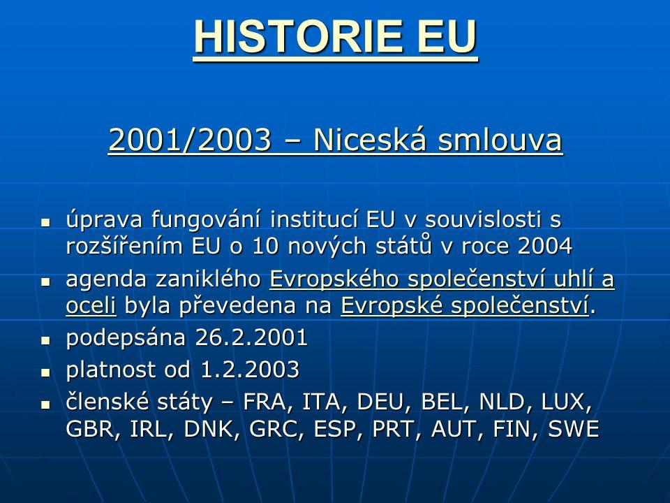 HISTORIE EU 2001/2003 – Niceská smlouva