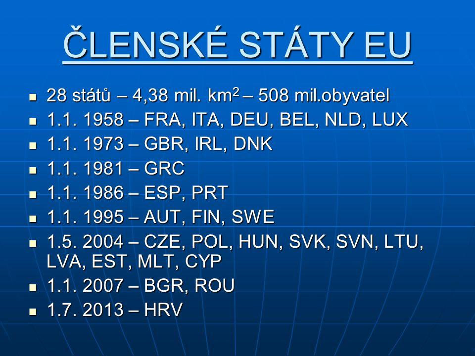 ČLENSKÉ STÁTY EU 28 států – 4,38 mil. km2 – 508 mil.obyvatel