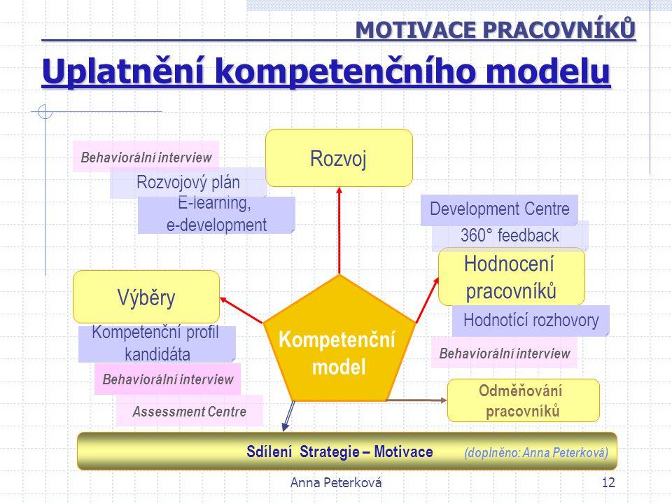 Uplatnění kompetenčního modelu