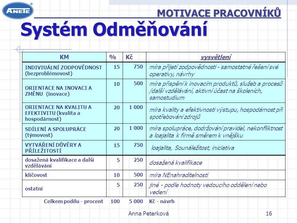 Systém Odměňování MOTIVACE PRACOVNÍKŮ KM % Kč vysvětlení