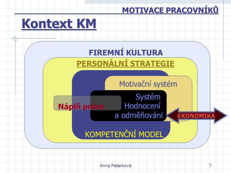 Kontext KM MOTIVACE PRACOVNÍKŮ FIREMNÍ KULTURA PERSONÁLNÍ STRATEGIE
