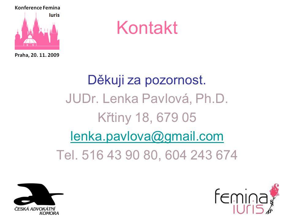 Kontakt Děkuji za pozornost. JUDr. Lenka Pavlová, Ph.D.