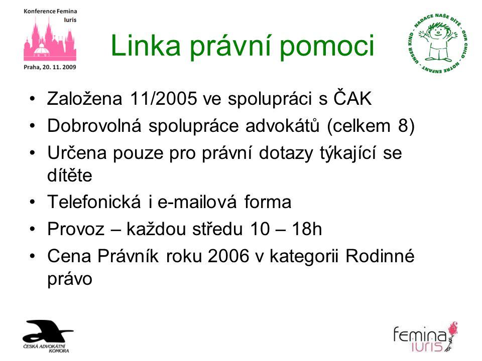 Linka právní pomoci Založena 11/2005 ve spolupráci s ČAK