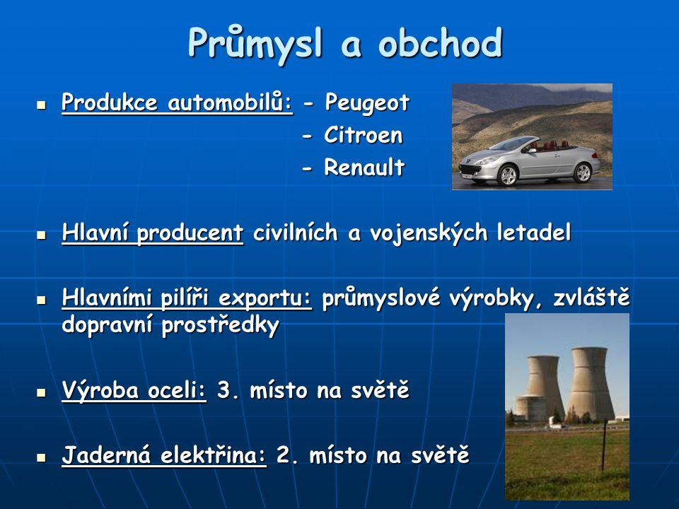 Průmysl a obchod Produkce automobilů: - Peugeot - Citroen - Renault