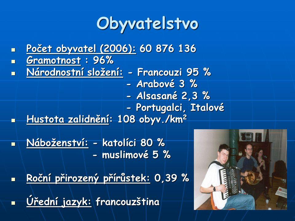 Obyvatelstvo Počet obyvatel (2006): 60 876 136 Gramotnost : 96%