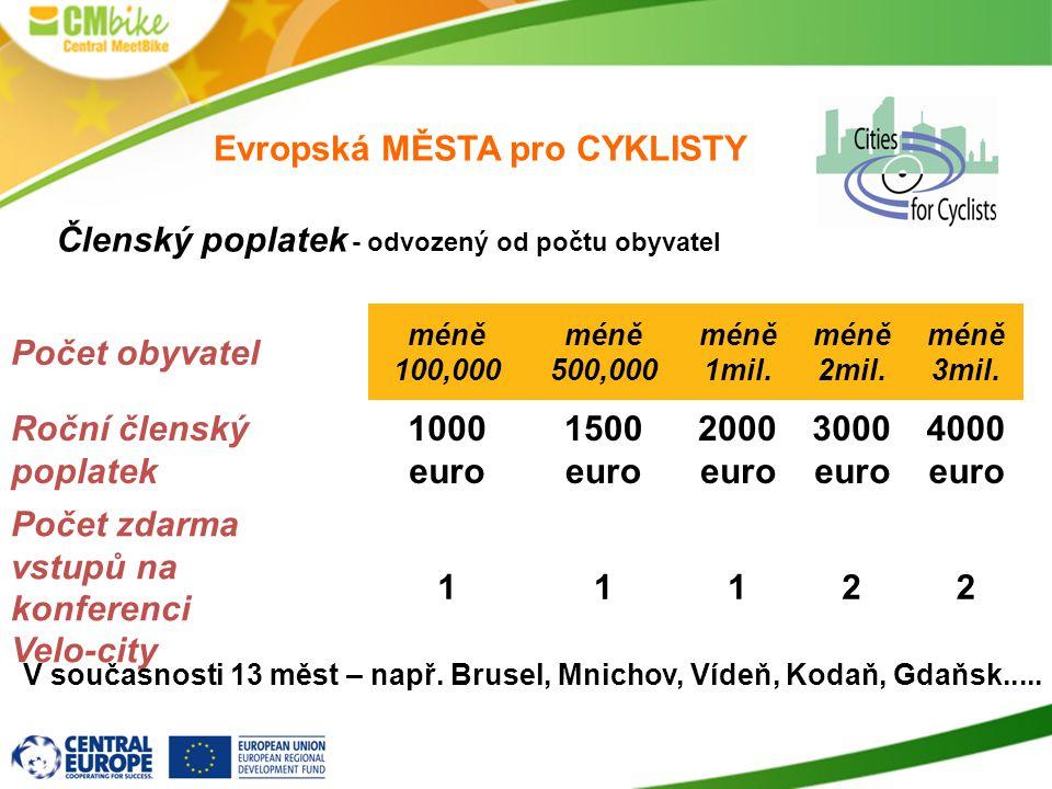 1000 euro 1500 euro 2000 euro 3000 euro 4000 euro 1 2