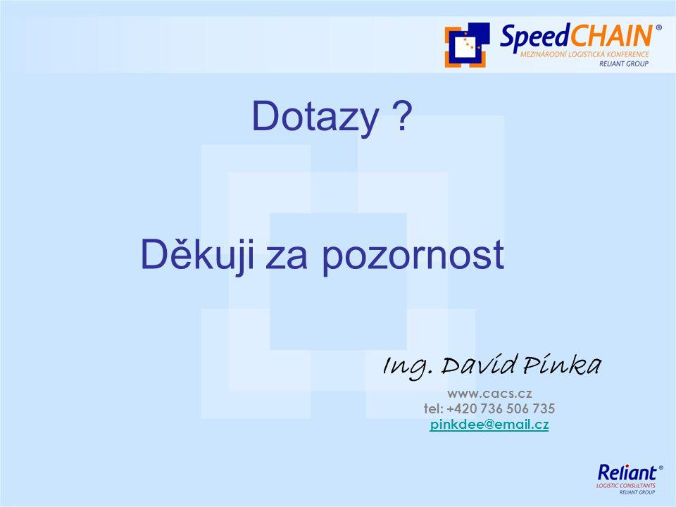 Dotazy Děkuji za pozornost Ing. David Pinka www.cacs.cz