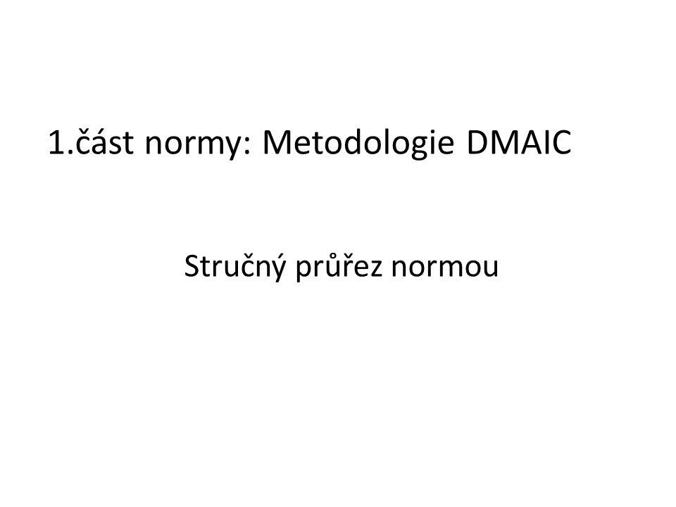 1.část normy: Metodologie DMAIC