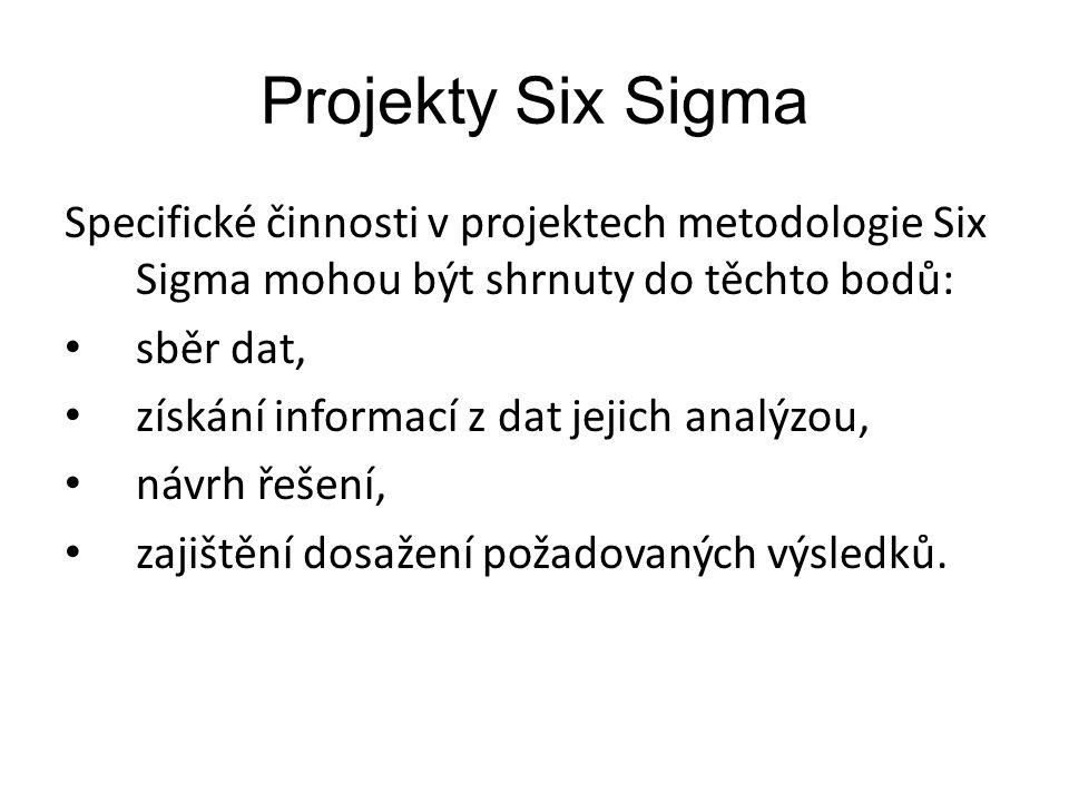 Projekty Six Sigma Specifické činnosti v projektech metodologie Six Sigma mohou být shrnuty do těchto bodů: