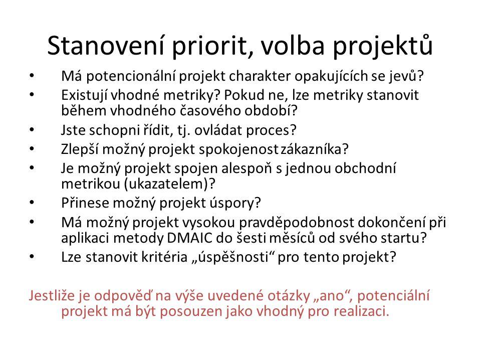 Stanovení priorit, volba projektů