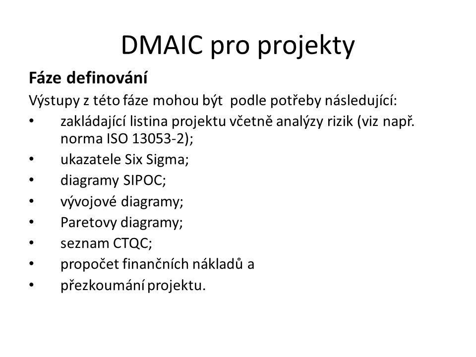 DMAIC pro projekty Fáze definování