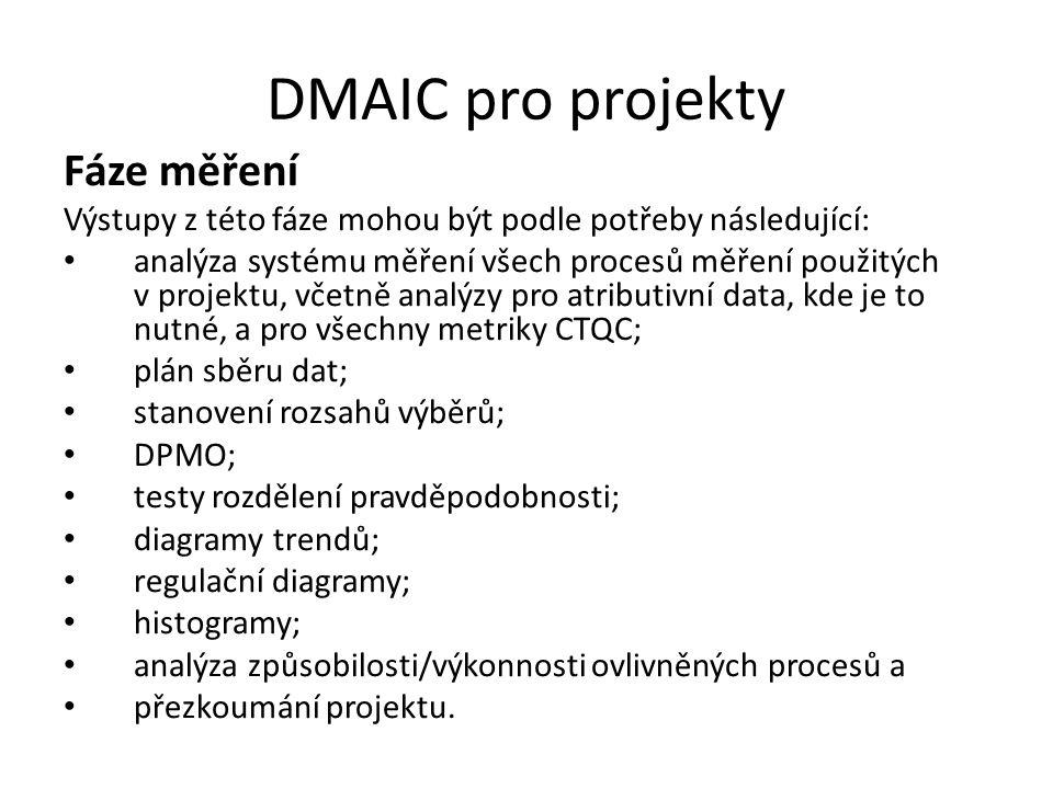 DMAIC pro projekty Fáze měření