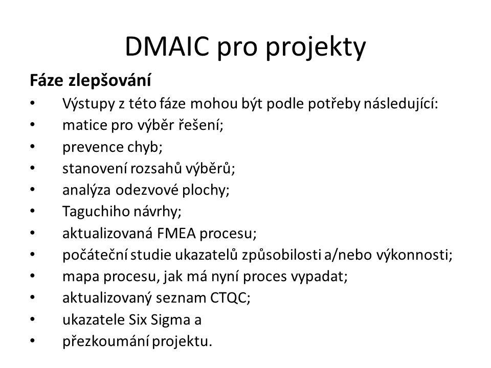 DMAIC pro projekty Fáze zlepšování