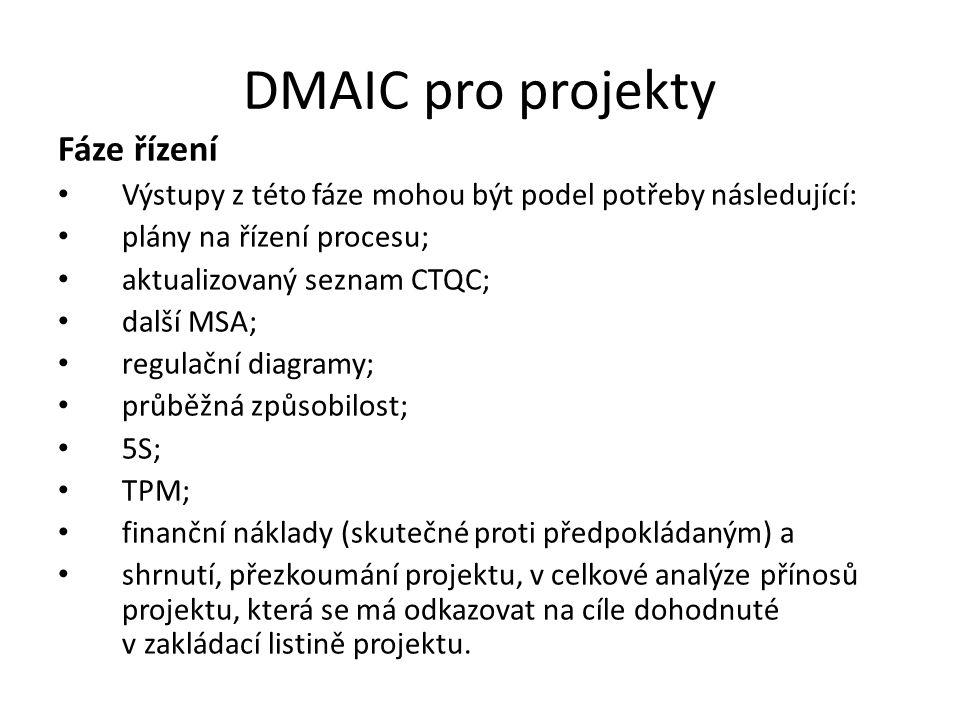 DMAIC pro projekty Fáze řízení
