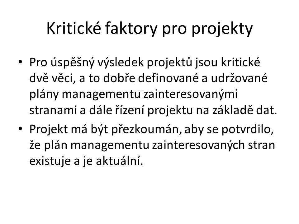 Kritické faktory pro projekty