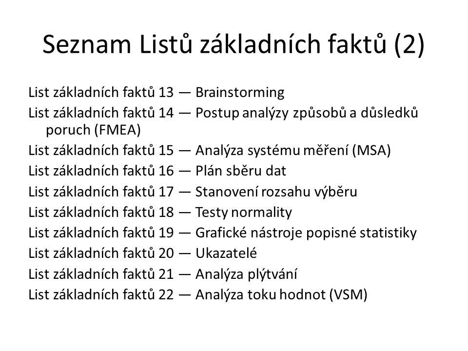 Seznam Listů základních faktů (2)
