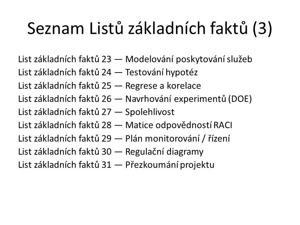 Seznam Listů základních faktů (3)