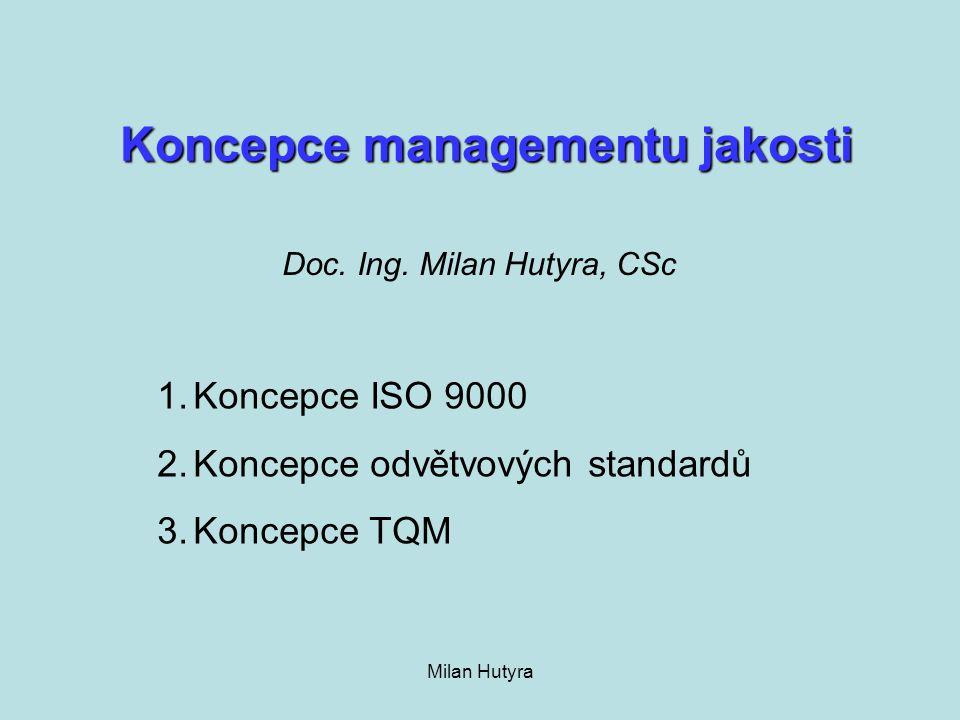 Koncepce managementu jakosti