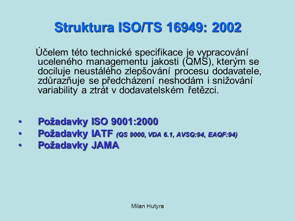 Struktura ISO/TS 16949: 2002 Požadavky ISO 9001:2000
