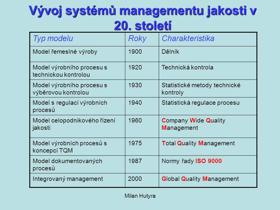 Vývoj systémů managementu jakosti v 20. století
