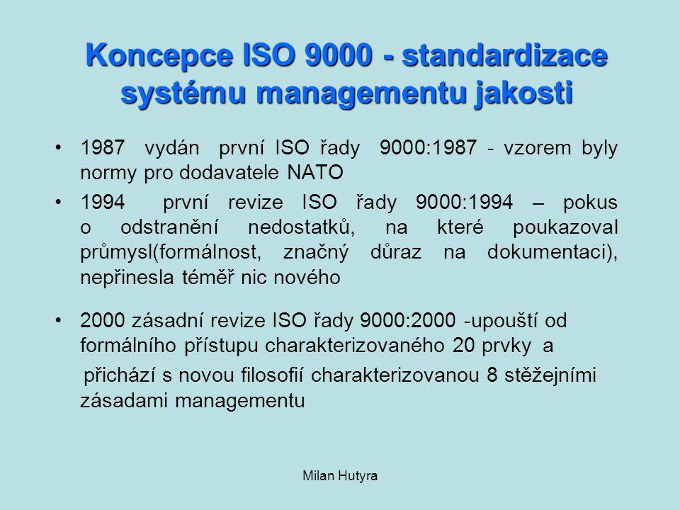 Koncepce ISO 9000 - standardizace systému managementu jakosti