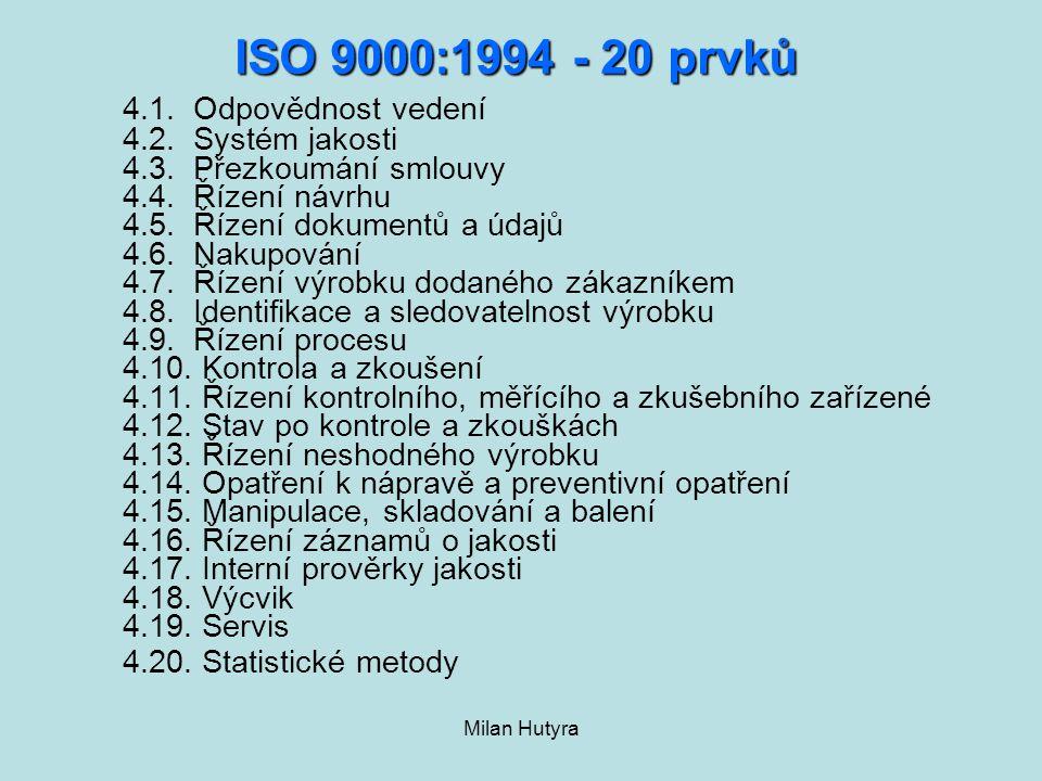 ISO 9000:1994 - 20 prvků 4.1. Odpovědnost vedení 4.2. Systém jakosti