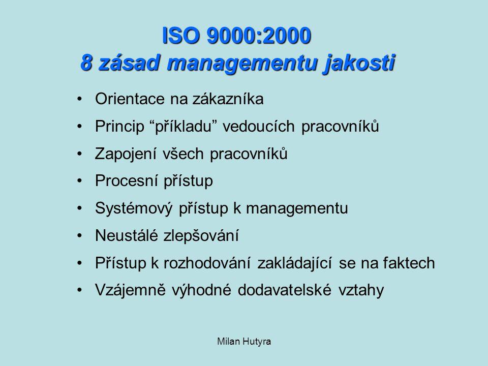 ISO 9000:2000 8 zásad managementu jakosti