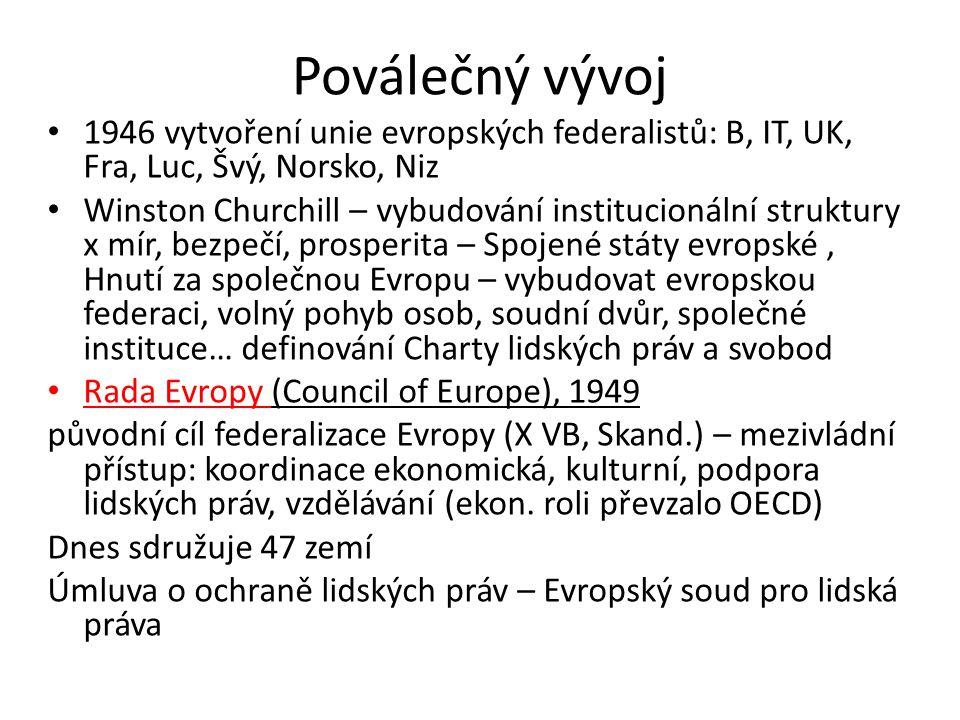Poválečný vývoj 1946 vytvoření unie evropských federalistů: B, IT, UK, Fra, Luc, Švý, Norsko, Niz.