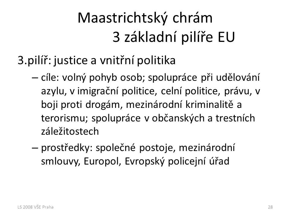 Maastrichtský chrám 3 základní pilíře EU