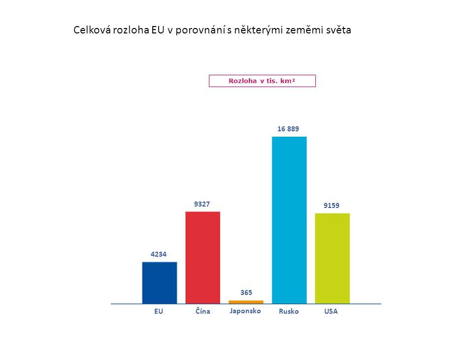 Celková rozloha EU v porovnání s některými zeměmi světa