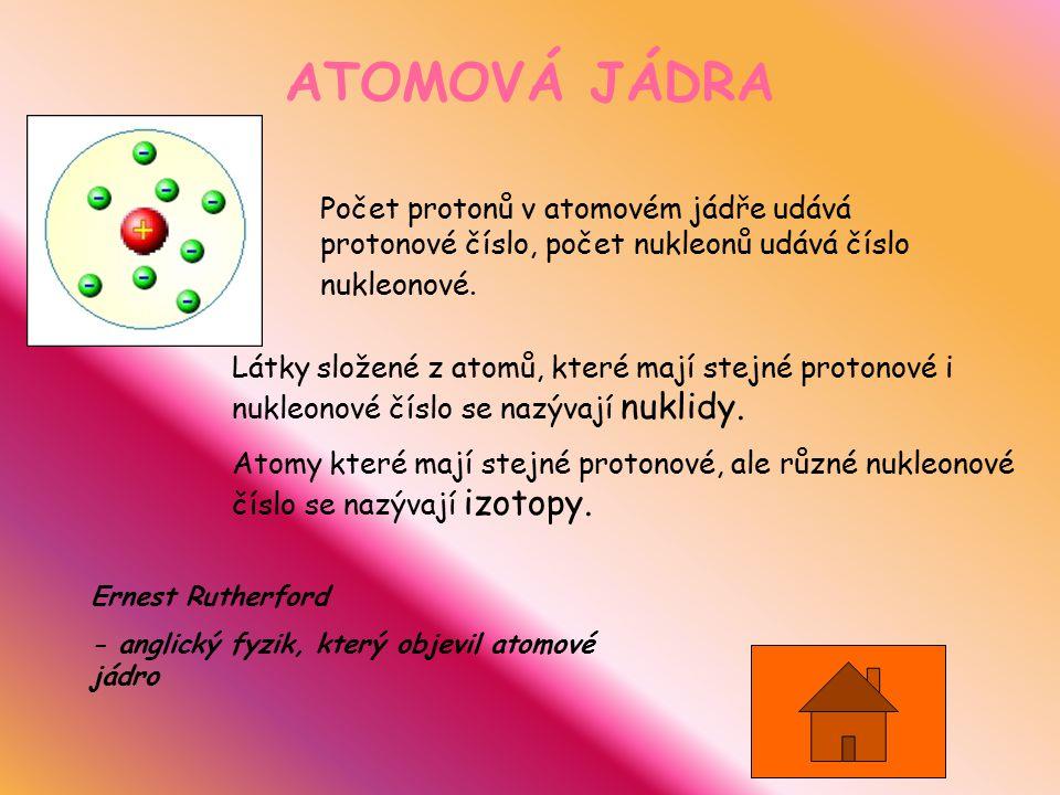 ATOMOVÁ JÁDRA Počet protonů v atomovém jádře udává protonové číslo, počet nukleonů udává číslo nukleonové.