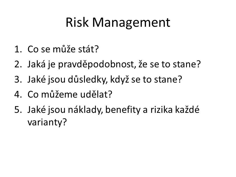 Risk Management Co se může stát