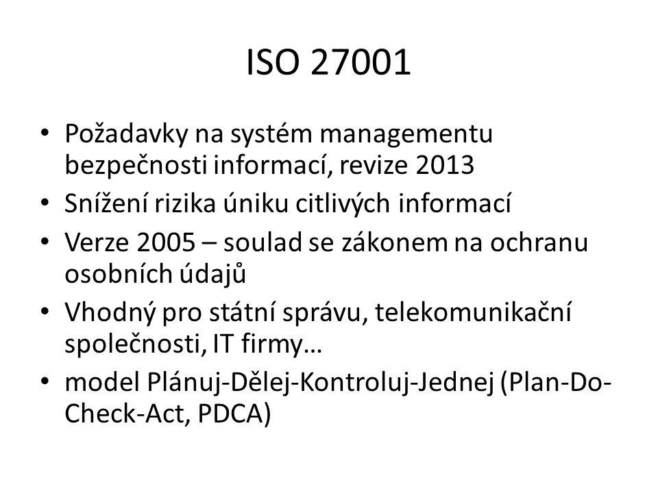 ISO 27001 Požadavky na systém managementu bezpečnosti informací, revize 2013. Snížení rizika úniku citlivých informací.