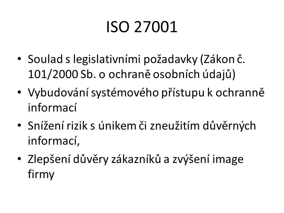 ISO 27001 Soulad s legislativními požadavky (Zákon č. 101/2000 Sb. o ochraně osobních údajů) Vybudování systémového přístupu k ochranně informací.